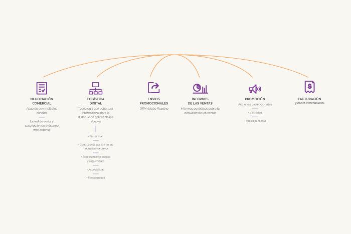 projecte_libranda_015