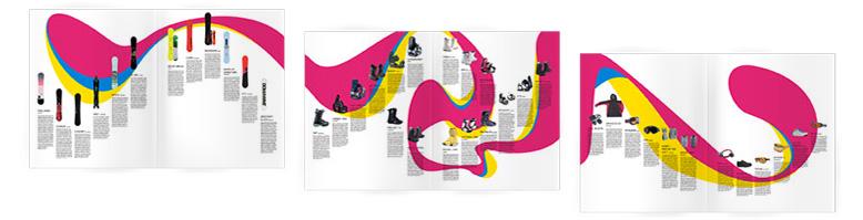 revista de snowboard en 3 pàgines obertes amb botes, fixacions, ulleres i guants