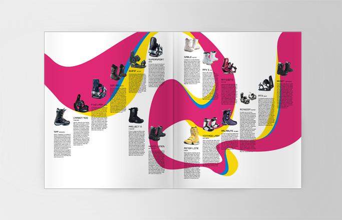 revista de snowboard en doble pàgina de botes i fixacions